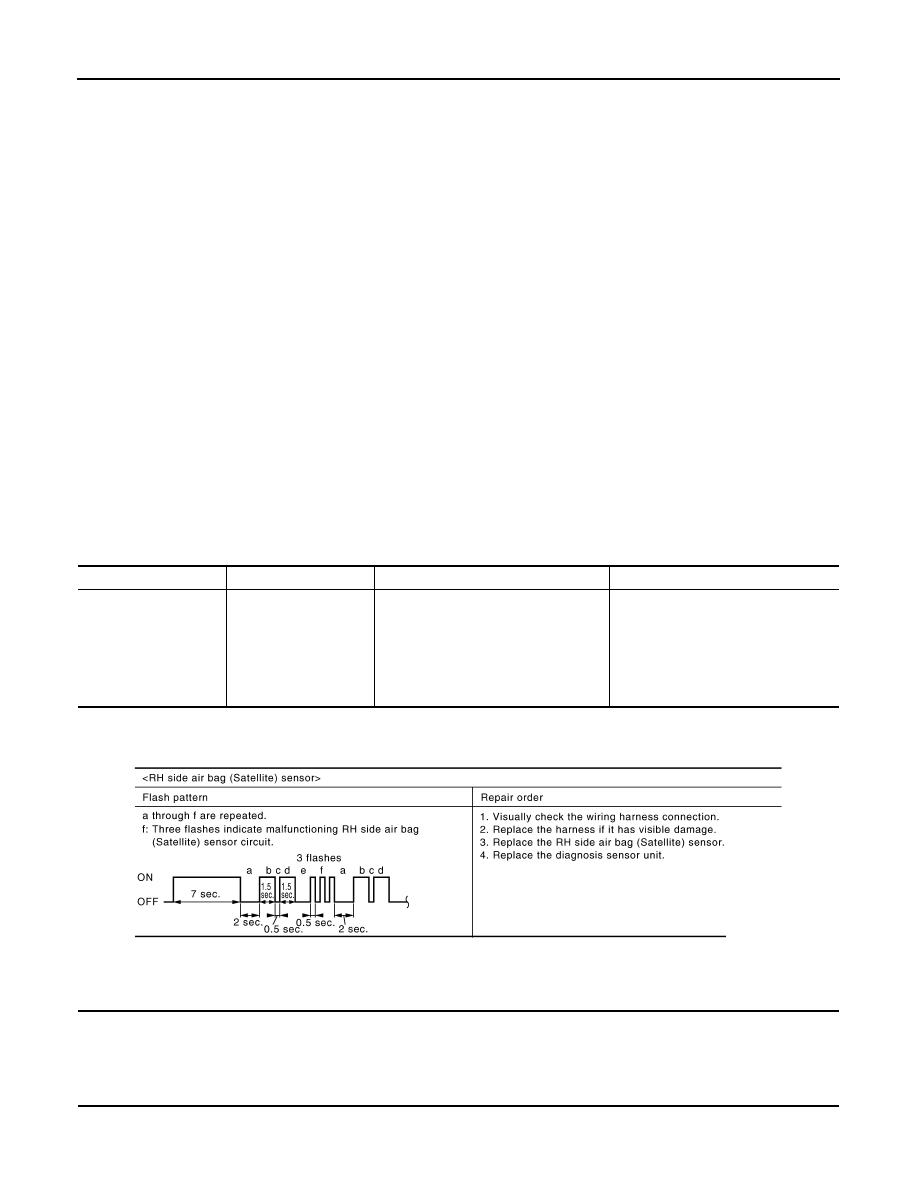 Infiniti G35 V35 Sedan Manual Part 1241 Wiring Harness Cover