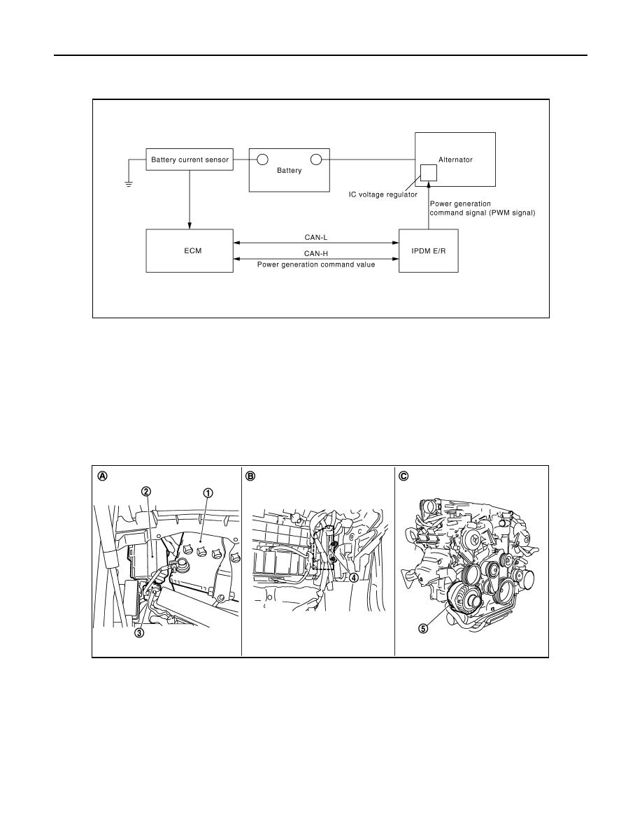 Infiniti G37 Coupe Manual Part 327 M37 Fuse Box