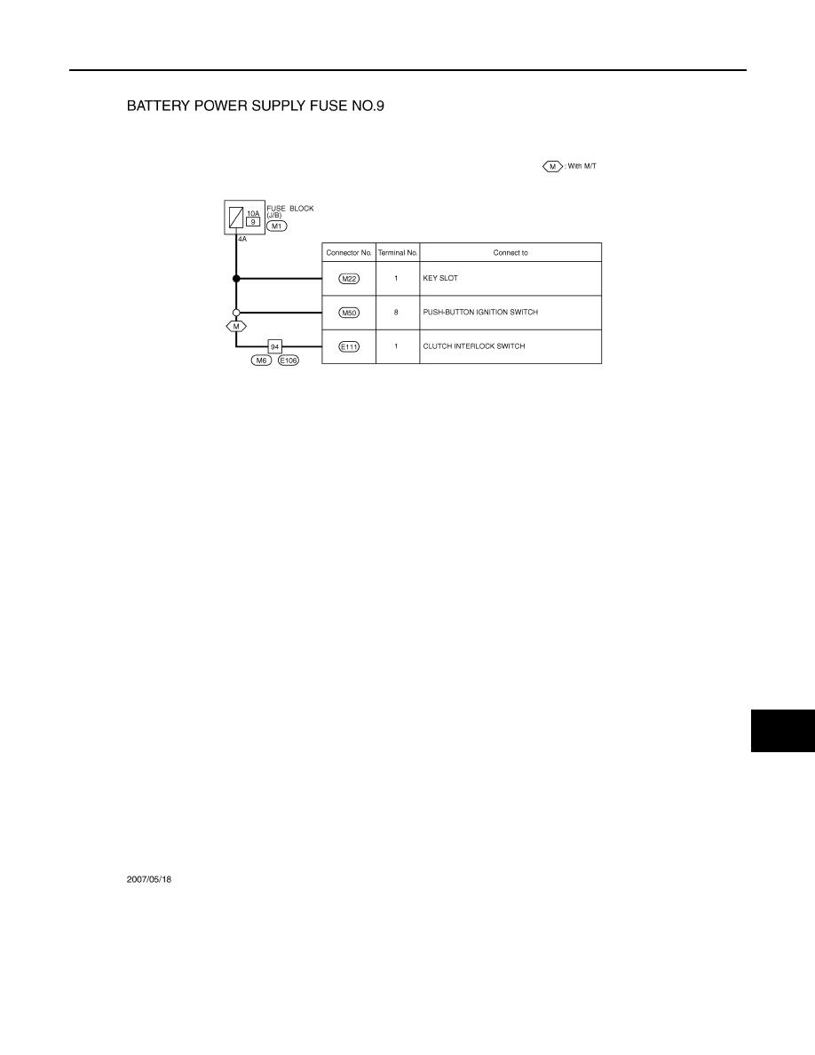 Infiniti G37 Coupe Manual Part 996 Fuse Box