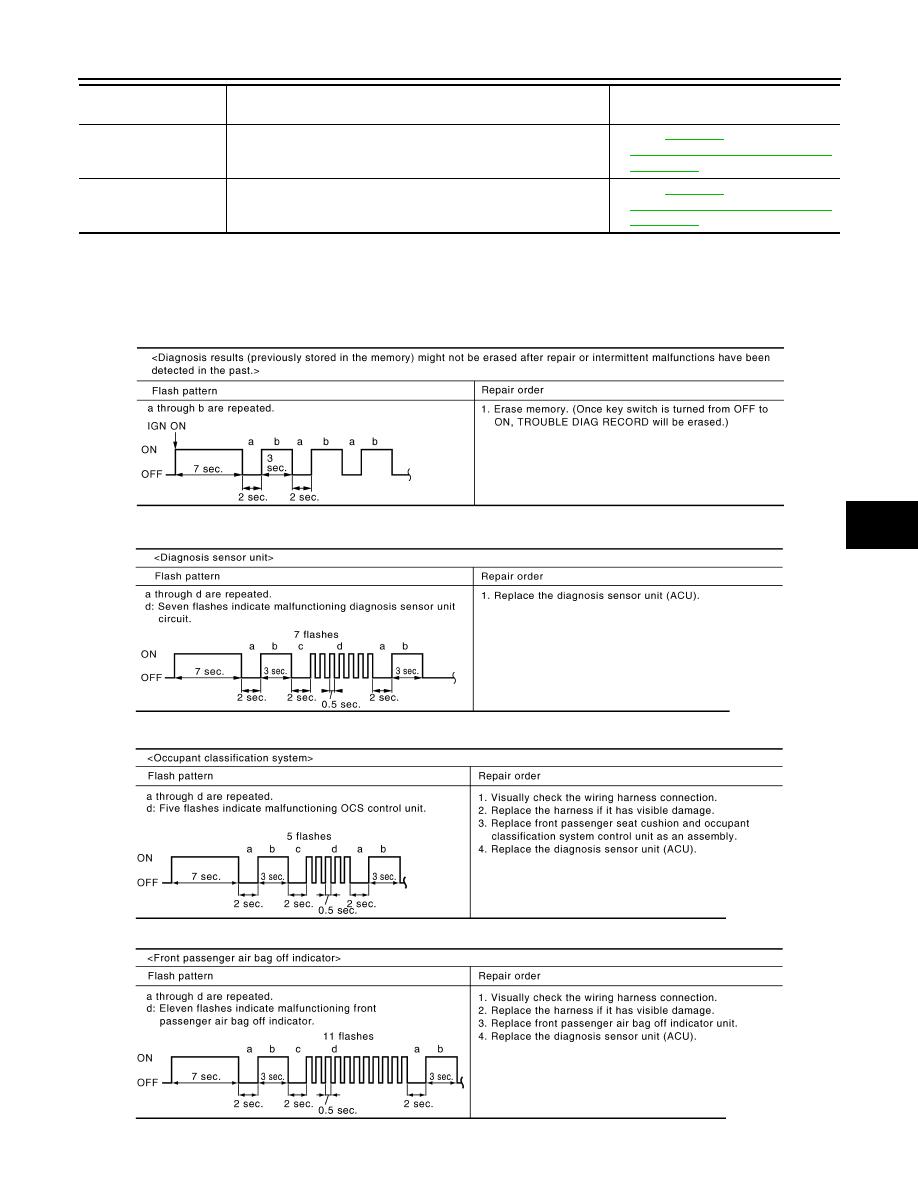 Infiniti G37 Coupe Manual Part 1221 M37 Wire Harness Diagnosis Sensor Unit