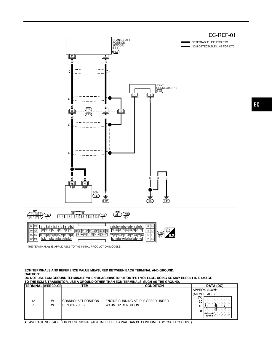 Infiniti I30 A33 Manual Part 301 Wiring Diagrams For 2001