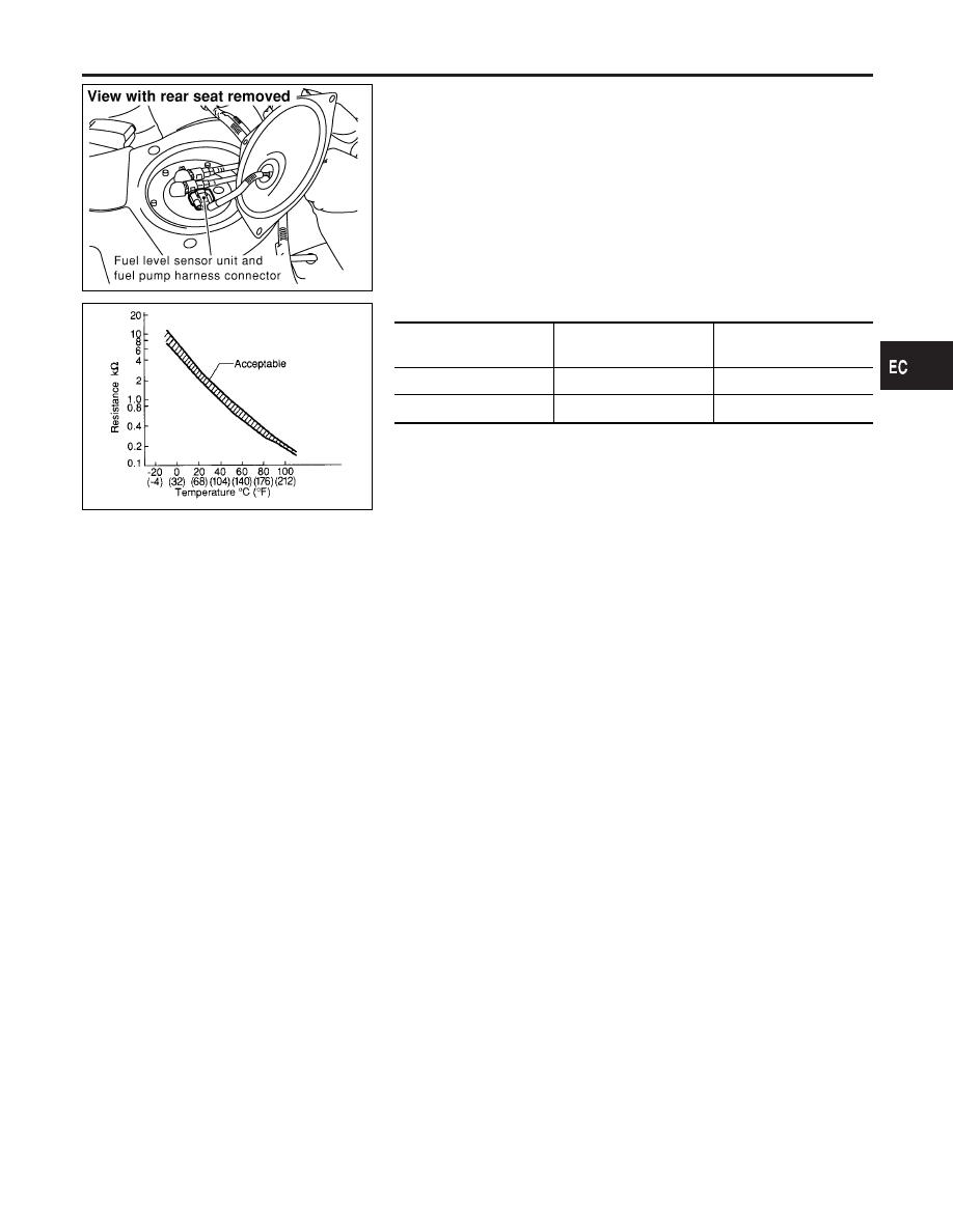 Infiniti I30 A33 Manual Part 248 Fuel Pump Diagram