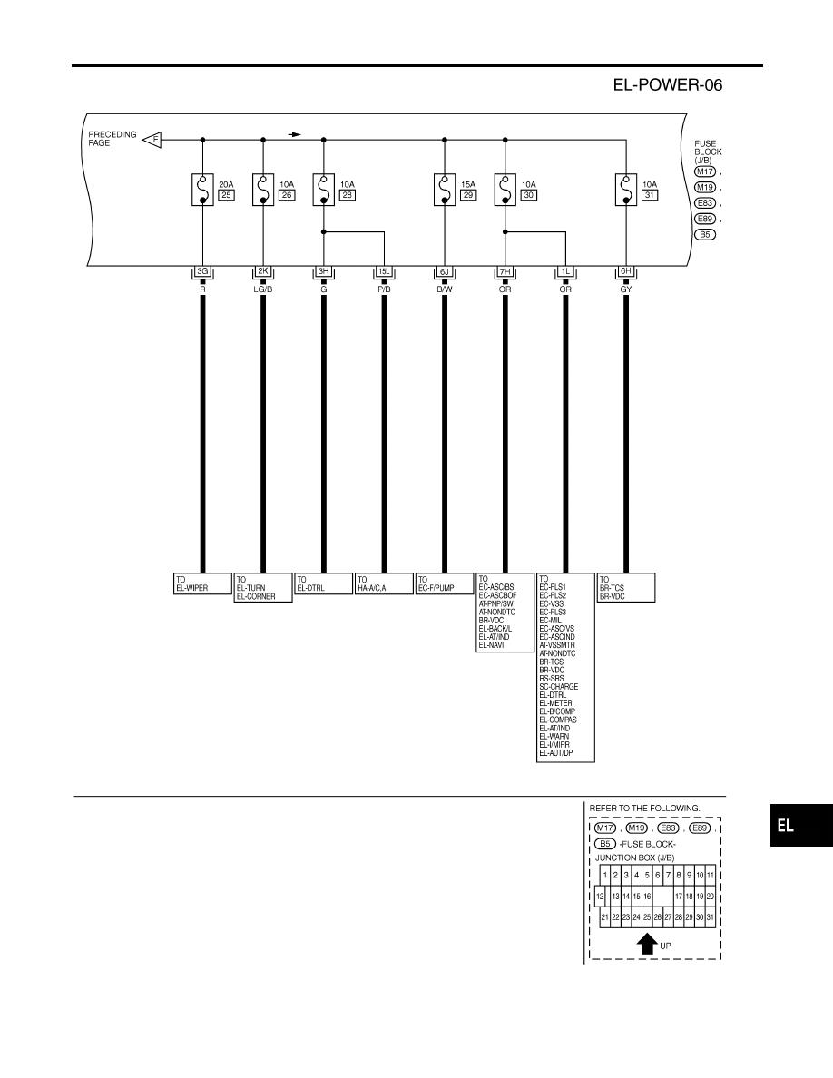 infiniti i35 fuse box diagram schema diagram preview 2001 Infiniti I30 Fuse Layout