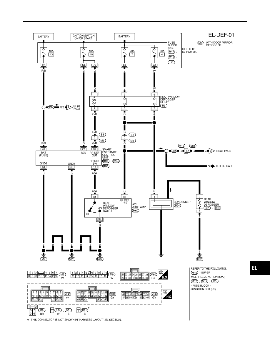 nissan a33 schematics diagram wiring diagram yamaha schematic diagram nissan a33 schematics diagram #2