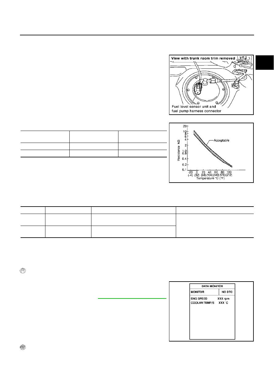 Infiniti F50 Manual Part 411 Fuel Pump Diagram Dtc P0182 P0183 Ftt Sensor