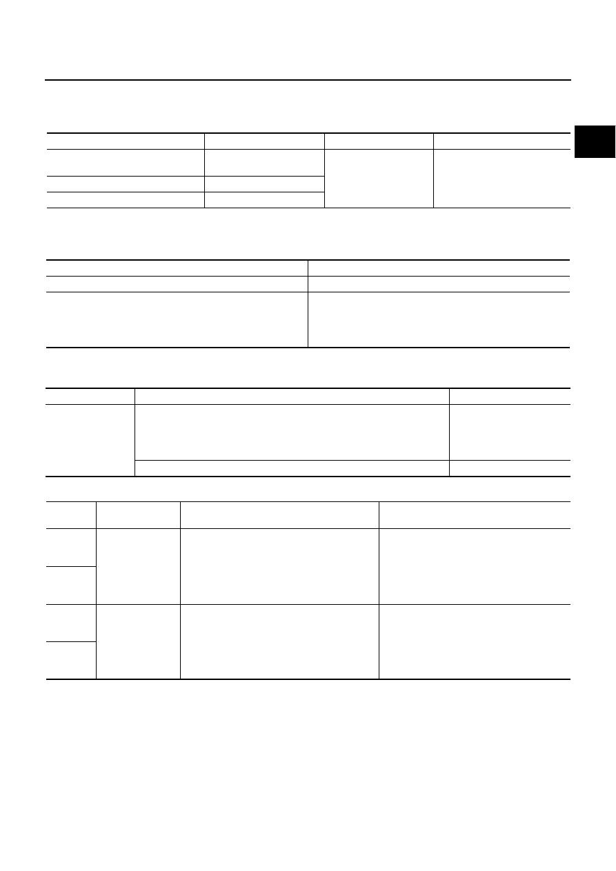 Infiniti M35/M45 Y50  Manual - part 426