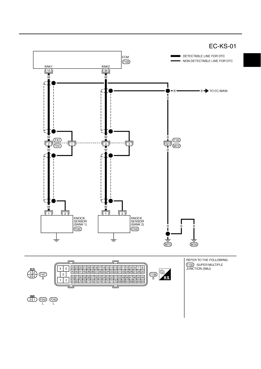 Infiniti M35 M45 Y50 Manual Part 649 Knock Sensor Schematic Dtc P0327 P0328 P0332 P0333 Ks