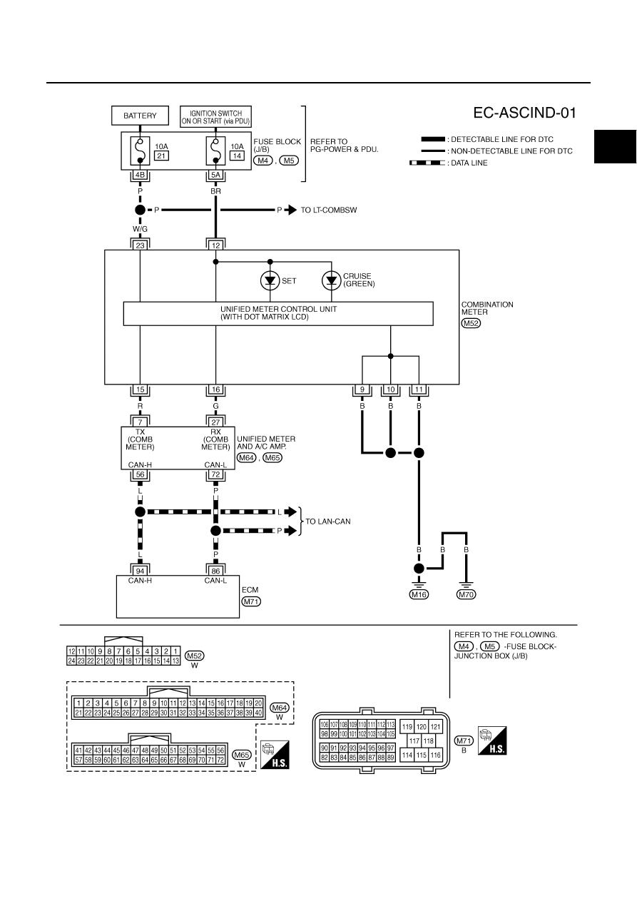 Infiniti M35  M45 Y50  Manual