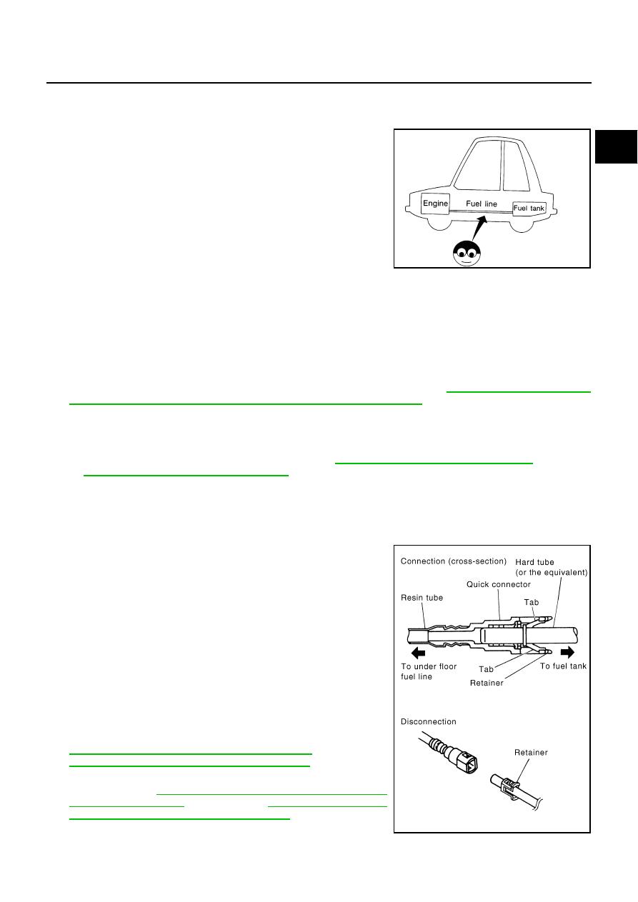 Infiniti M35 M45 Y50 Manual Part 773 Fuel Pump Diagram