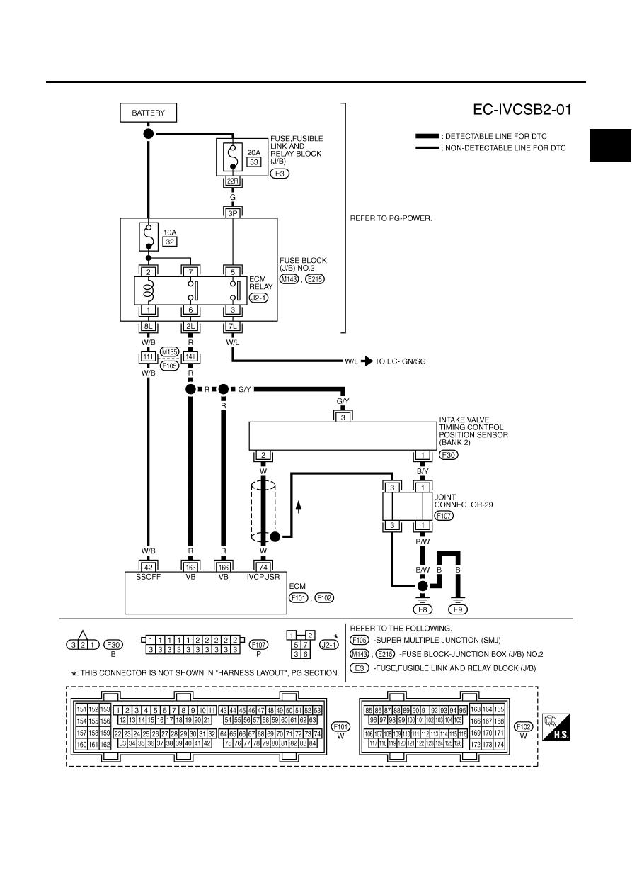 Infiniti M45 (Y34). Manual - part 443 on