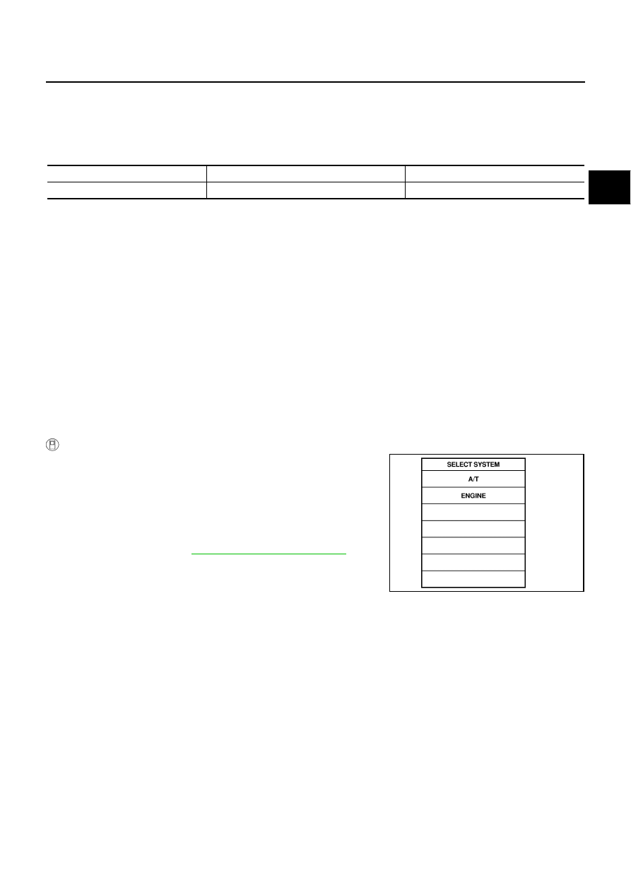 Infiniti M45 Engine Diagram Wiring Library Y34 Manual Part 59