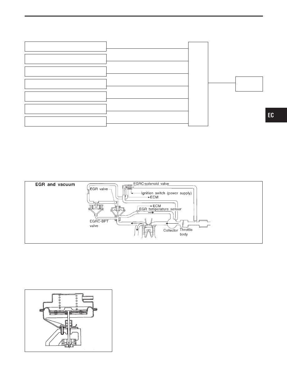infiniti q45 fy33 manual part 188 Infinite Q45