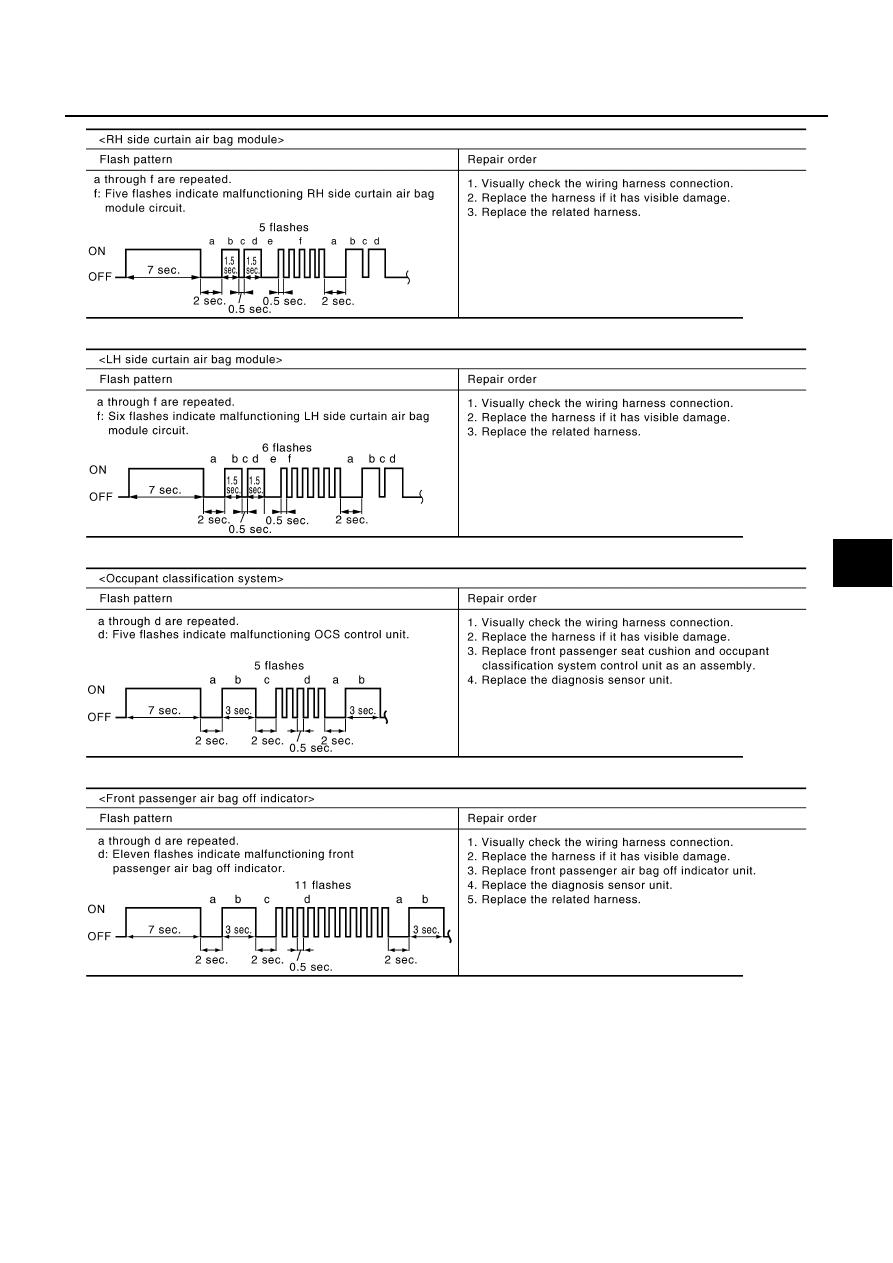 Infiniti Q45 Wiring Harness Engine 893x1263