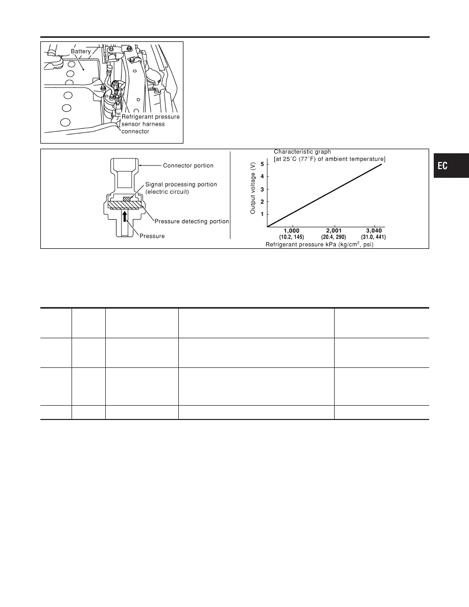 Infiniti Qx4 R50 Manual Part 293 Transmission Wiring Diagram