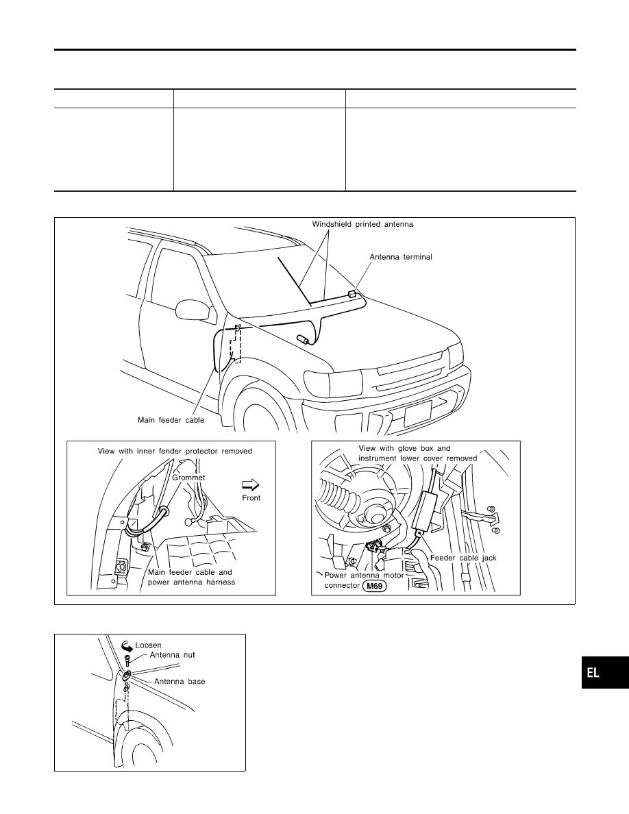 Fuse Box Infiniti Qx4 2001 Schematic Diagrams Infinity Electrical Wiring Reliability