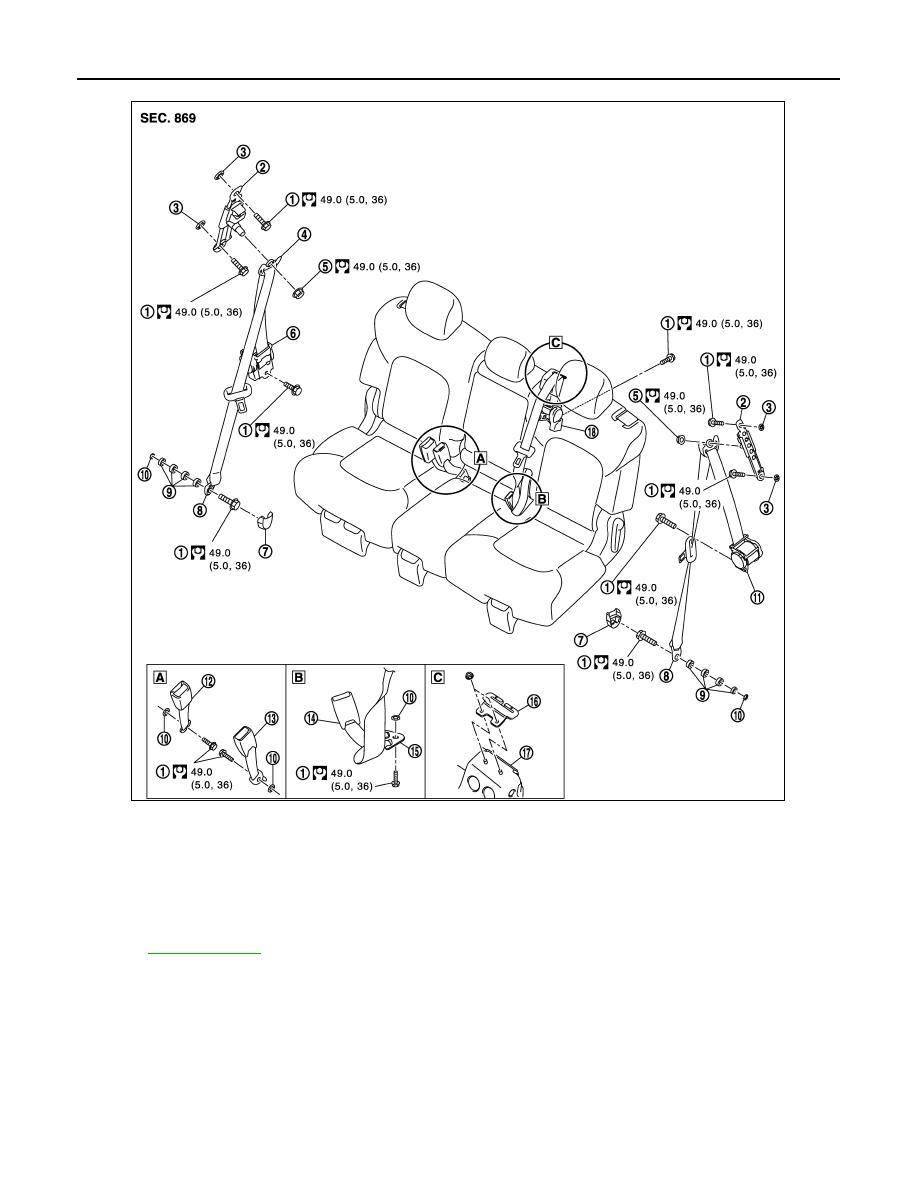 AutomaticEmergency Locking Retractor (AELR)
