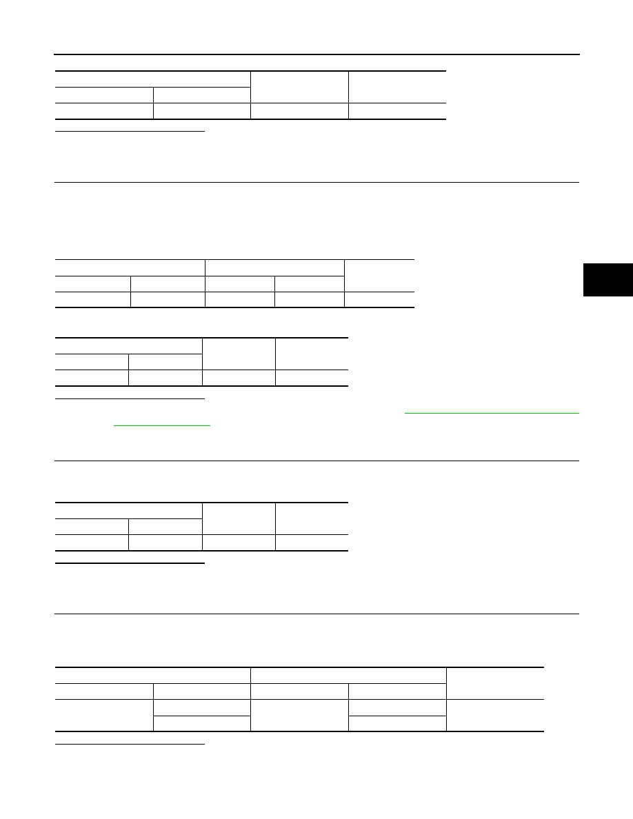 Infiniti QX56 (Z62)  Manual - part 154