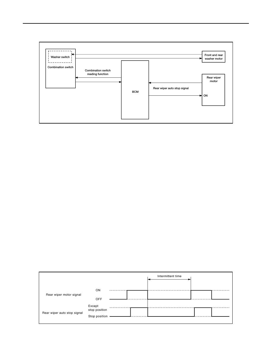 Wiring Diagram Rear Wiper Qx56 Start Building A Motor 2004 Replacement Parts And Infiniti Ja60 Manual Part 1033 Rh Zinref Ru Workhorse Wire 5