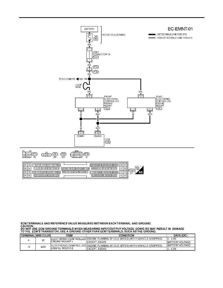 infiniti i30 engine wiring diagram infiniti i30 emission control system  2003 year  manual part 45  infiniti i30 emission control system
