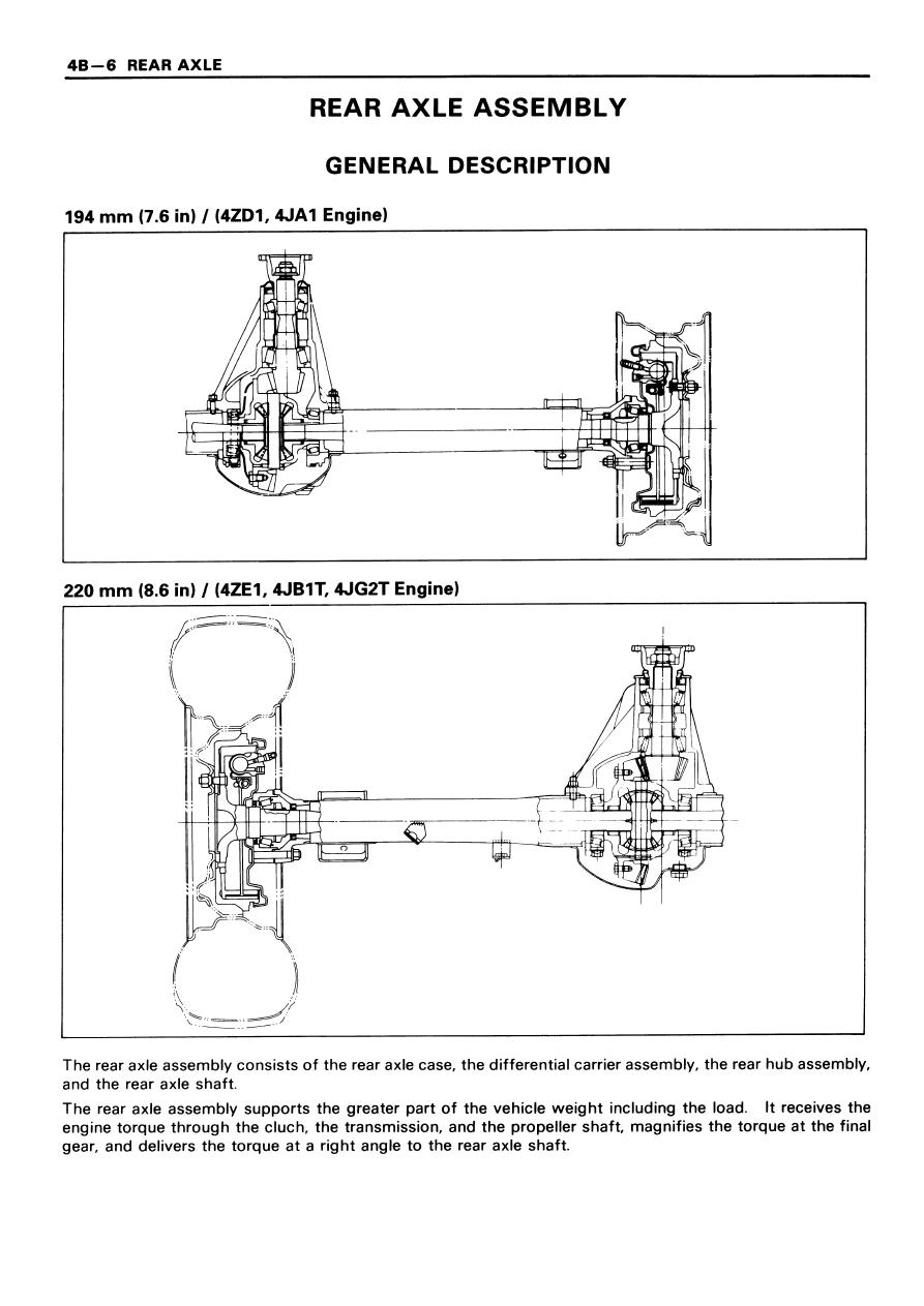 Isuzu D-Max / Isuzu Rodeo (TFR/TFS)  Manual - part 899
