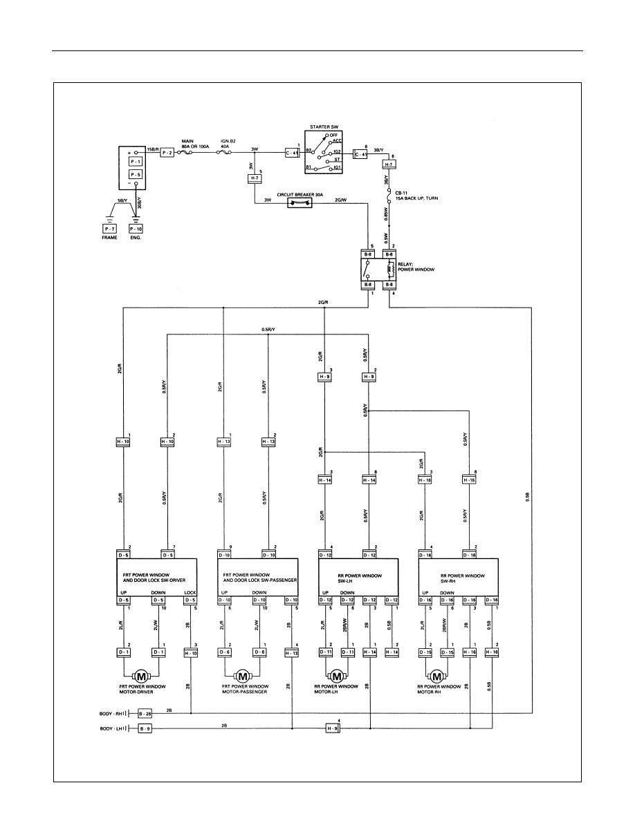 Magnificent Isuzu D Max Isuzu Rodeo Tfr Tfs Manual Part 1404 Wiring Cloud Funidienstapotheekhoekschewaardnl