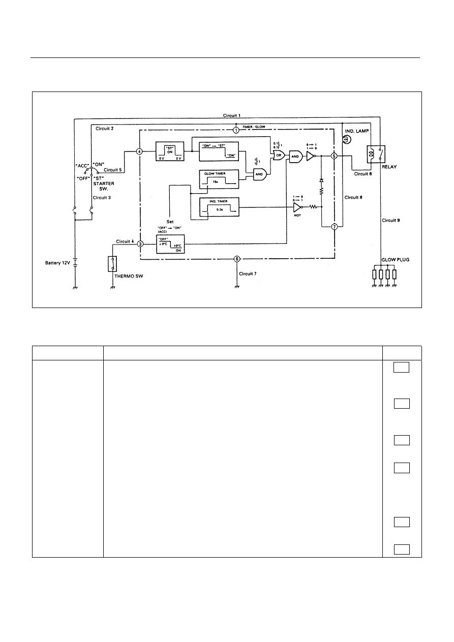Isuzu engine 4j series. Manual - part 91 on