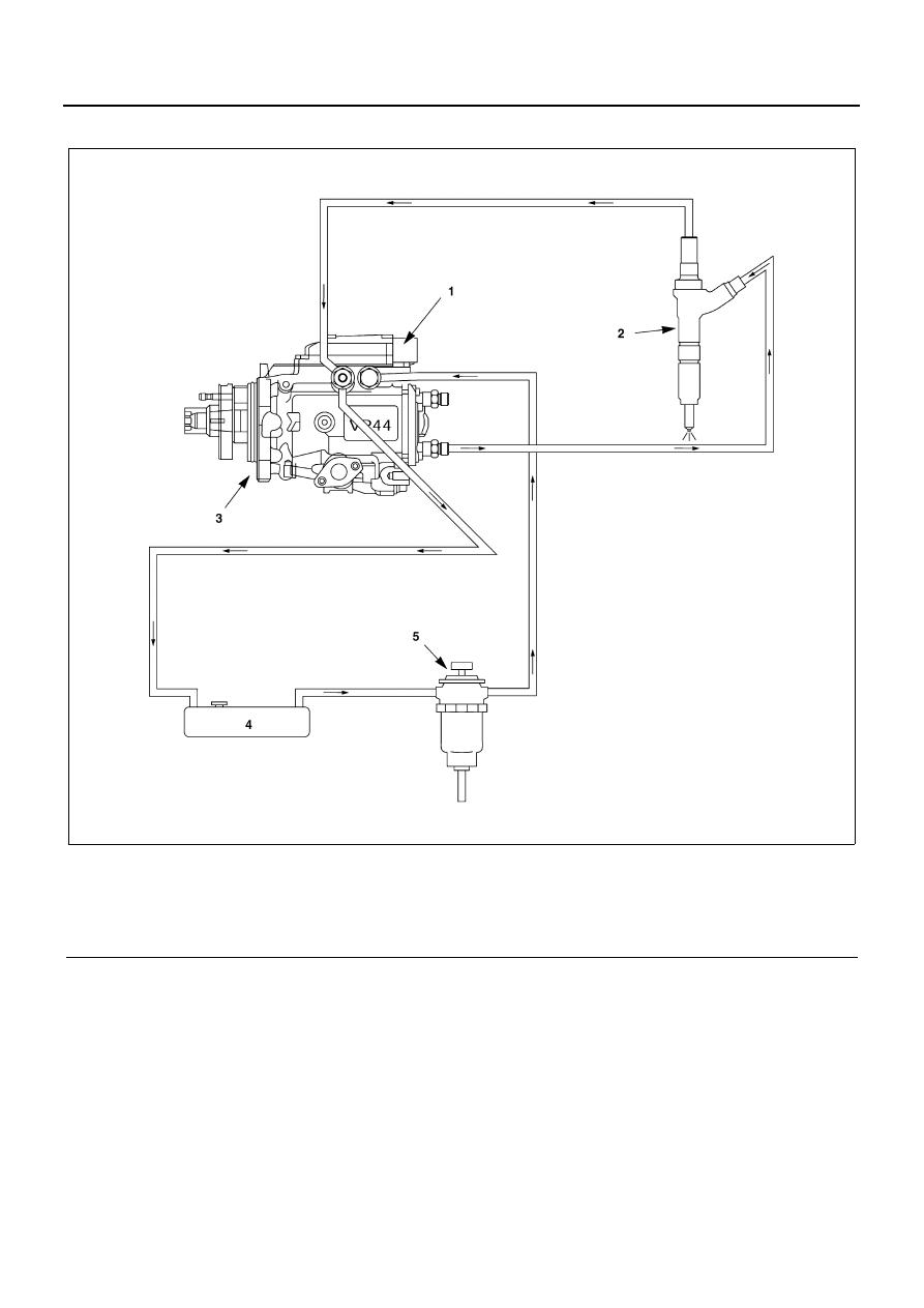 Isuzu N-Series  Manual - part 608