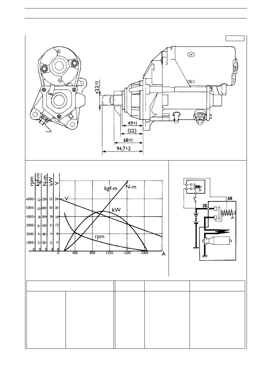 Iveco Stralis At  Ad  Manual