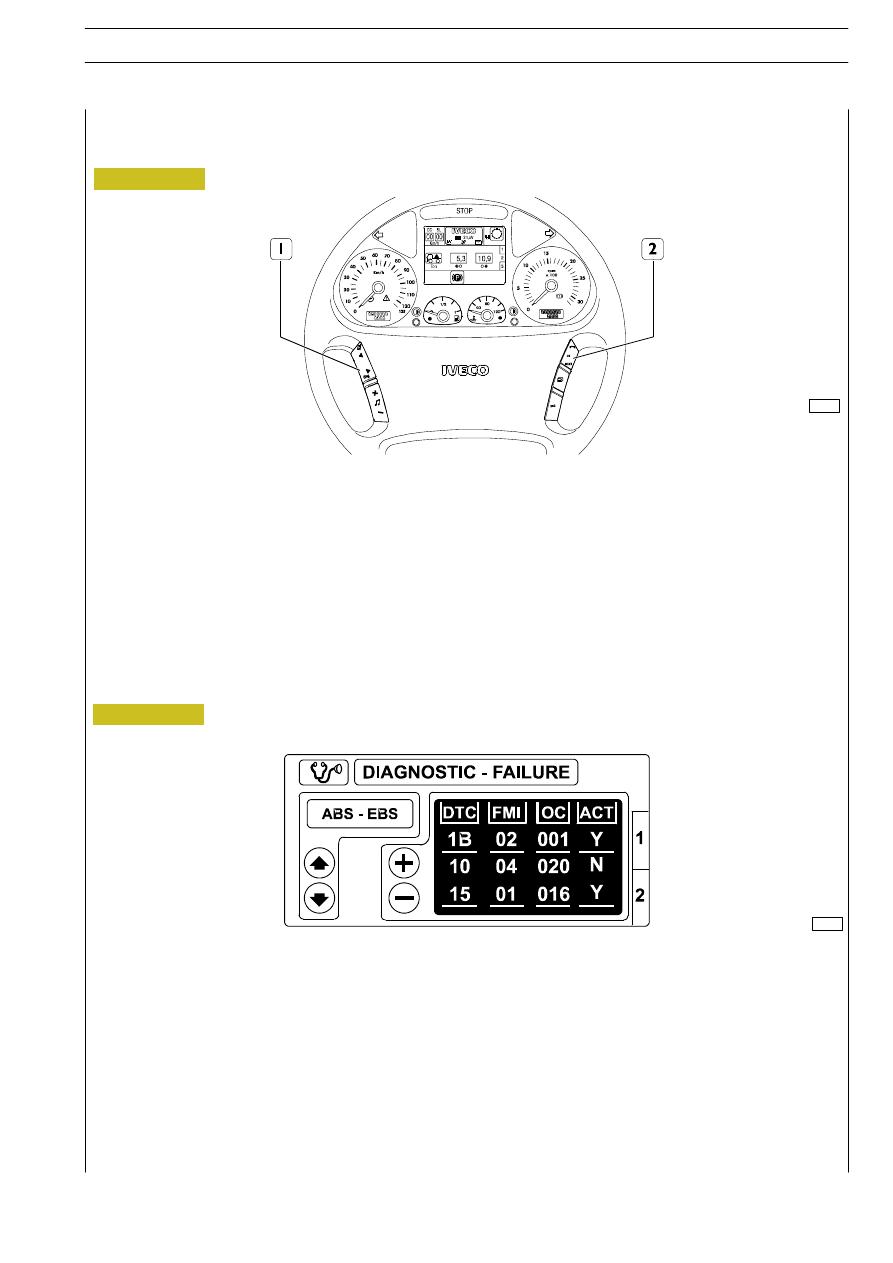 Iveco Stralis Wiring Diagram