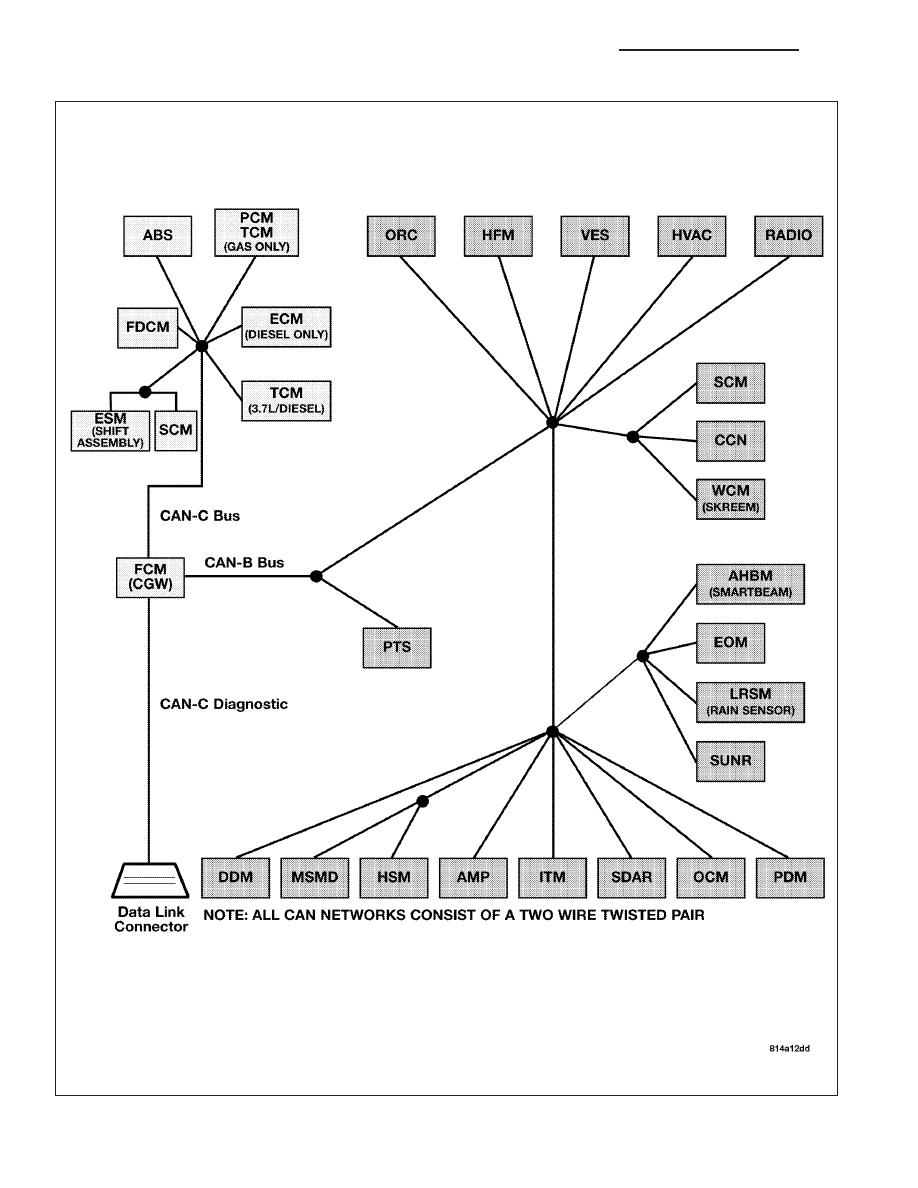 Wk Grand Cherokee Wiring Diagram - Wiring Diagrams on