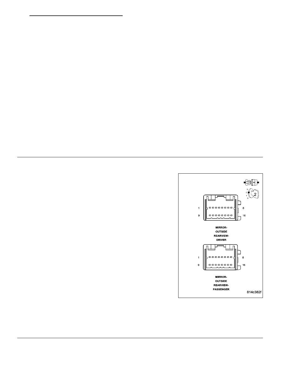 B1D0C, B1D15–MIRROR VERTICAL POSITION SENSOR INPUT CIRCUIT LOW – MEMORY  MIRROR MODULE (CONTINUED)
