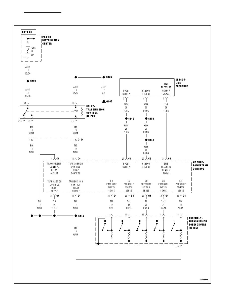 Jeep 545rfe Wiring Diagram And Schematics 68rfe Diagrams Instructions Source P0888 Transmission Relay Always Off