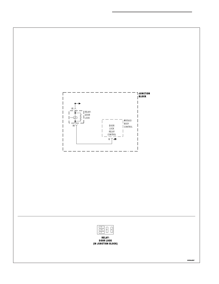 Jeep Liberty Kj Manual Part 146 Schematic Diagram Relaycontrol Controlcircuit Circuit Door Lock Relay Control Short To Voltage For A Complete Wiring