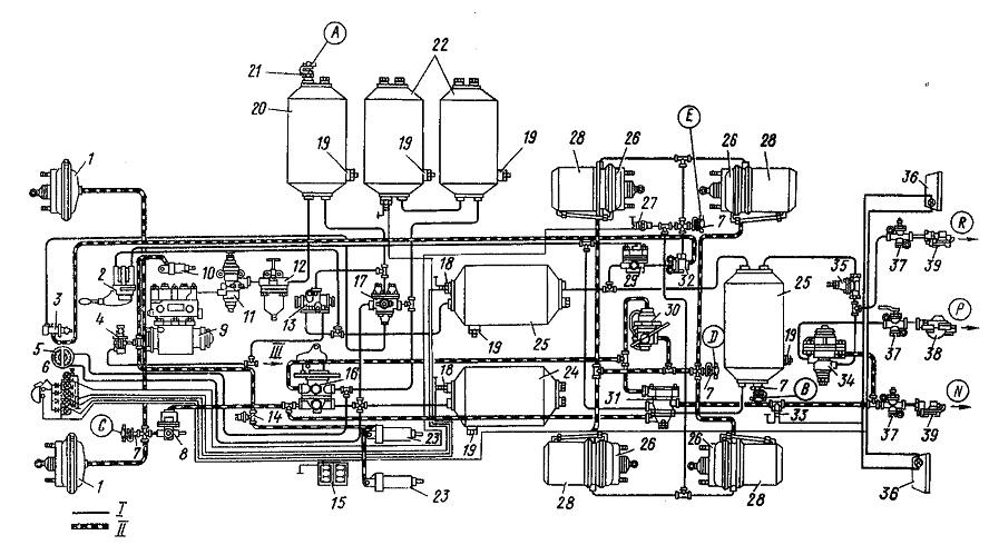 Тормозная система камаз 5320 или 55111 и других.