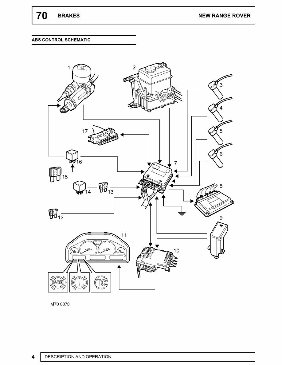 Range Rover Manual Part 390 Brakes Diagram
