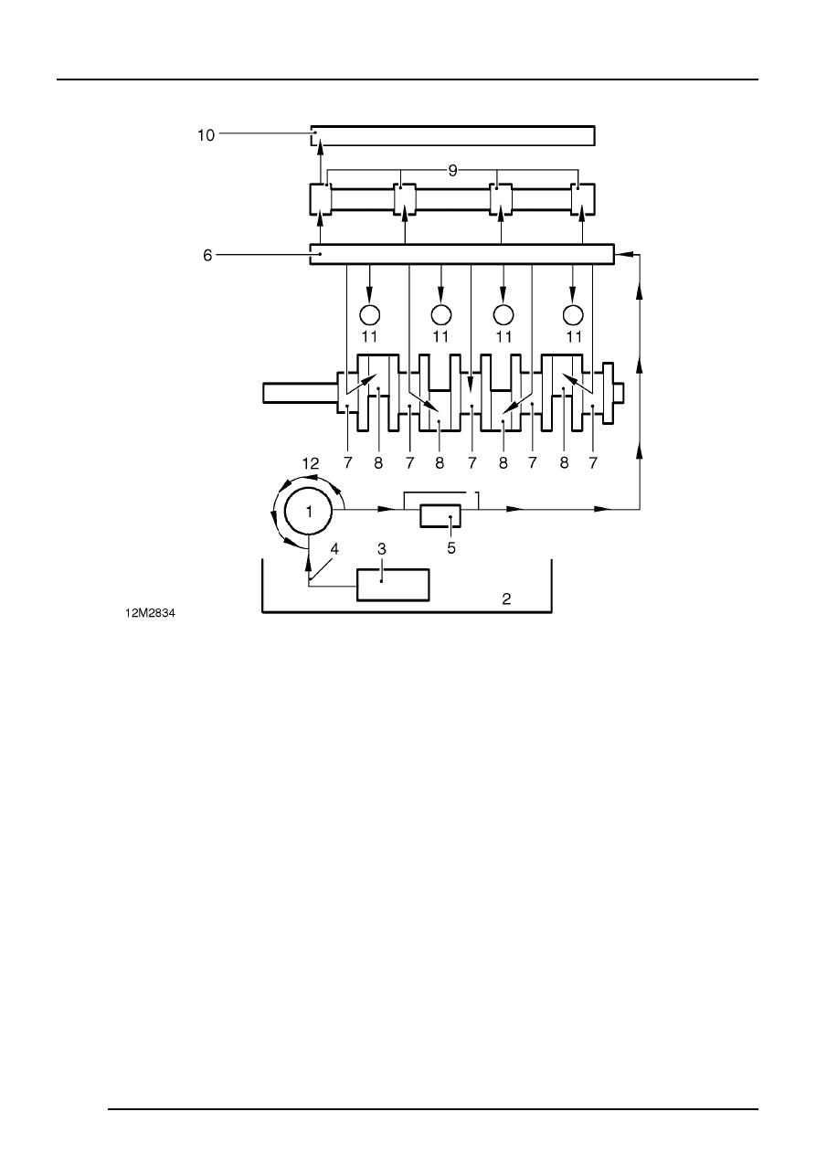 Land Rover Engine 300 Tdi Manual Part 4 Cooling Diagram