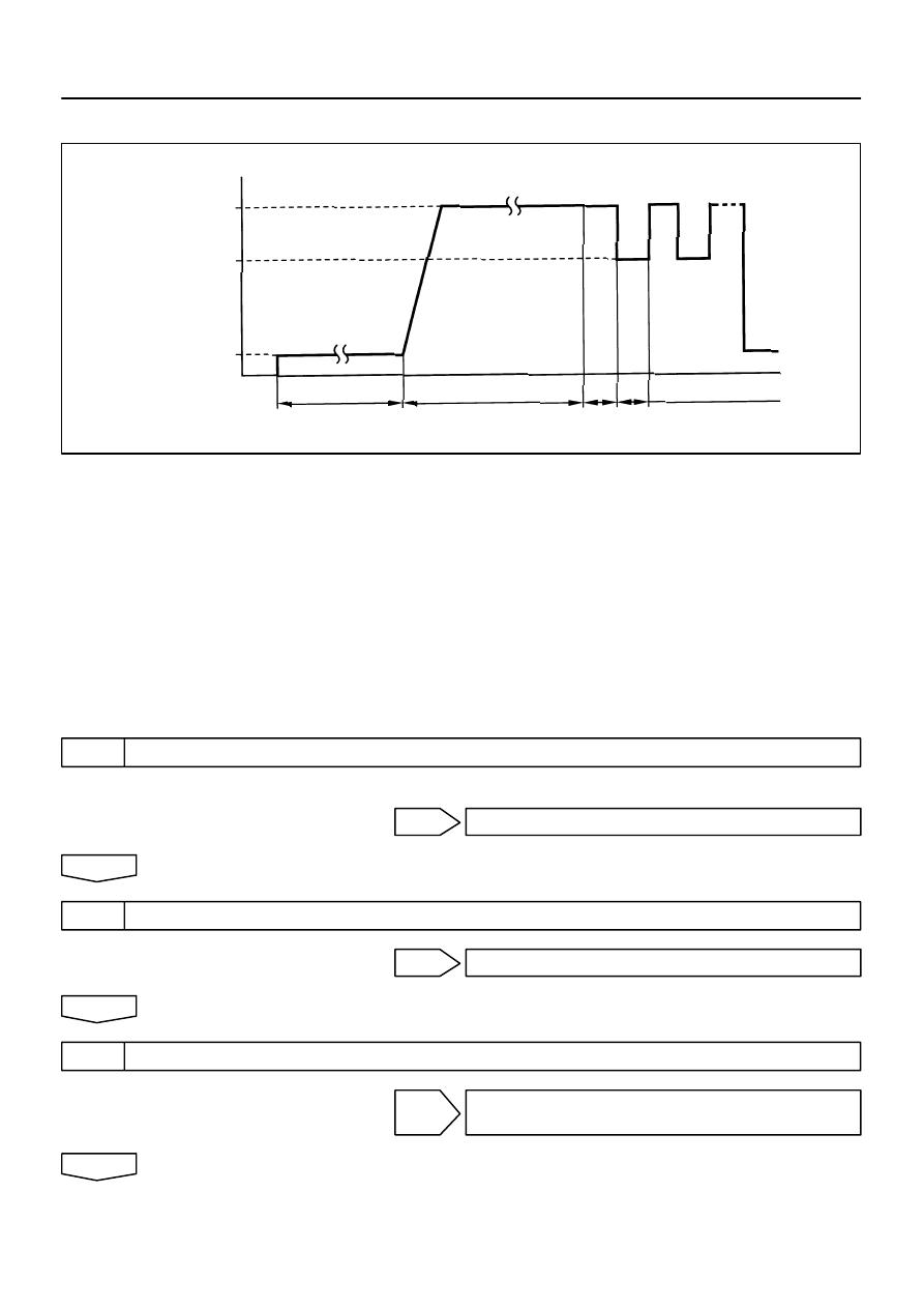 Lexus ES300 (2002 year)  Manual - part 366