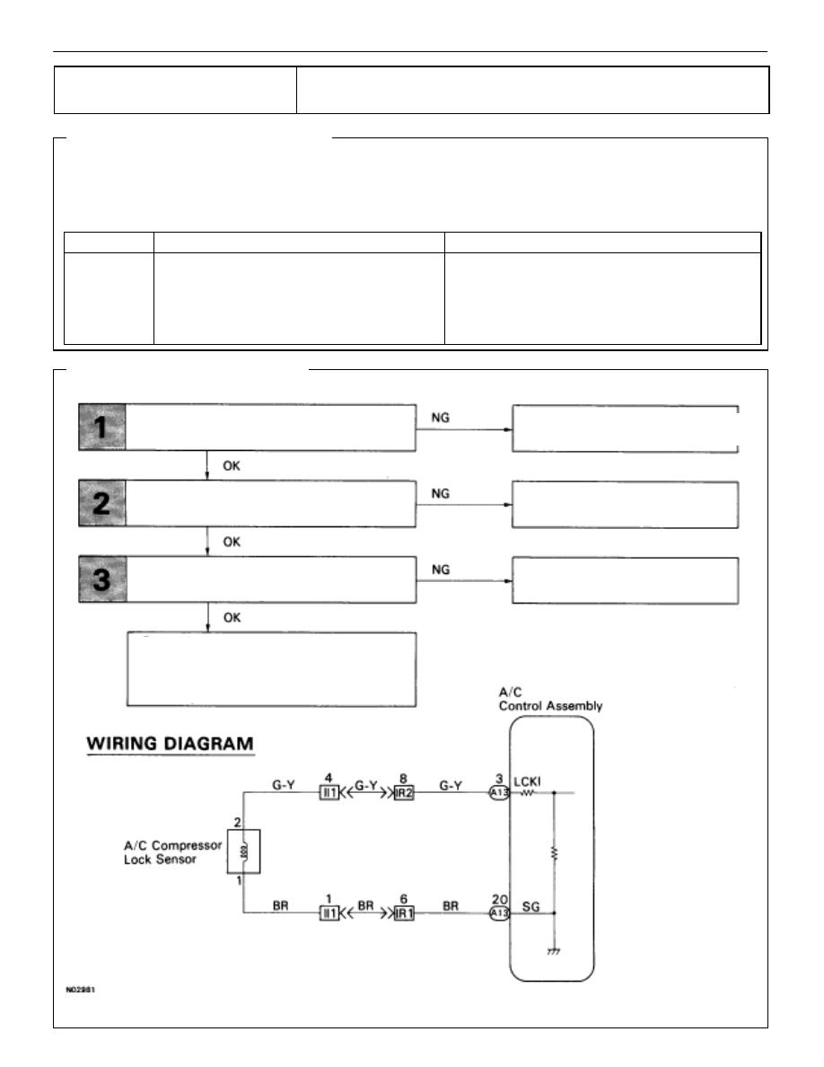 Excellent Lexus Sc300 Lexus Sc400 Manual Part 24 Wiring Digital Resources Inamapmognl