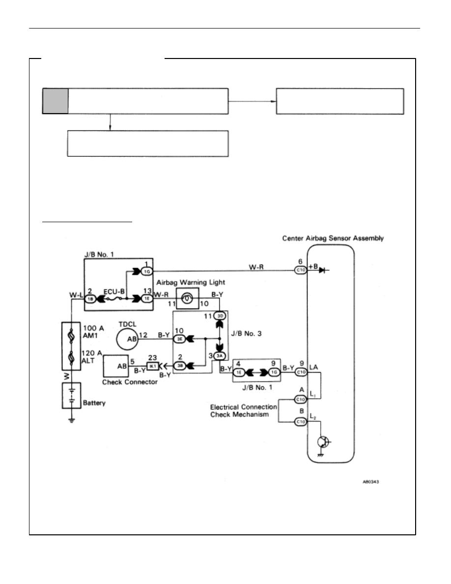 Lexus Sc300    Lexus Sc400  Manual