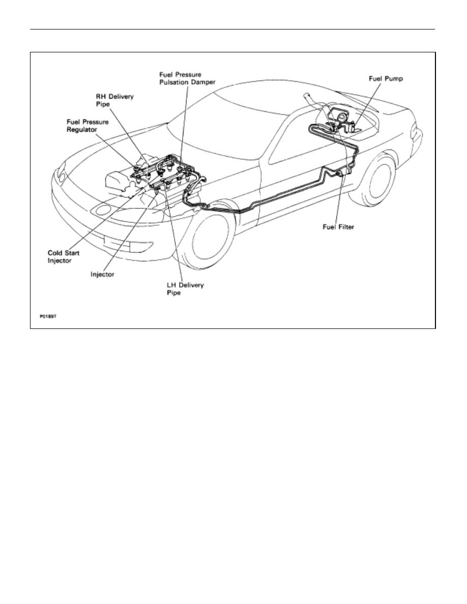 Fantastic Lexus Fuel Pump Diagram Basic Electronics Wiring Diagram Wiring Cloud Hisonuggs Outletorg
