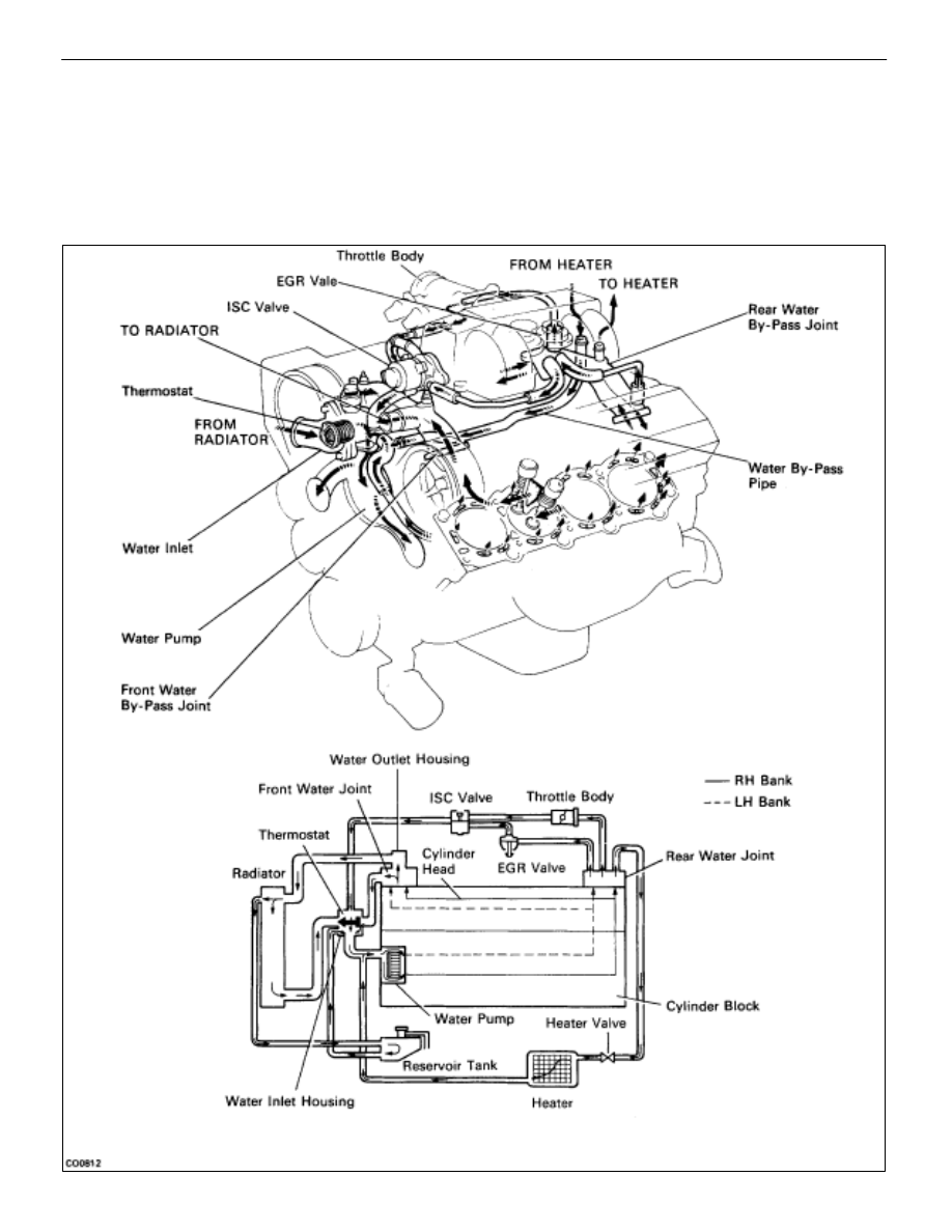 [DIAGRAM_38EU]  Lexus SC300 / Lexus SC400. Manual - part 697 | Lexus Engine Cooling Diagram |  | Zinref.ru