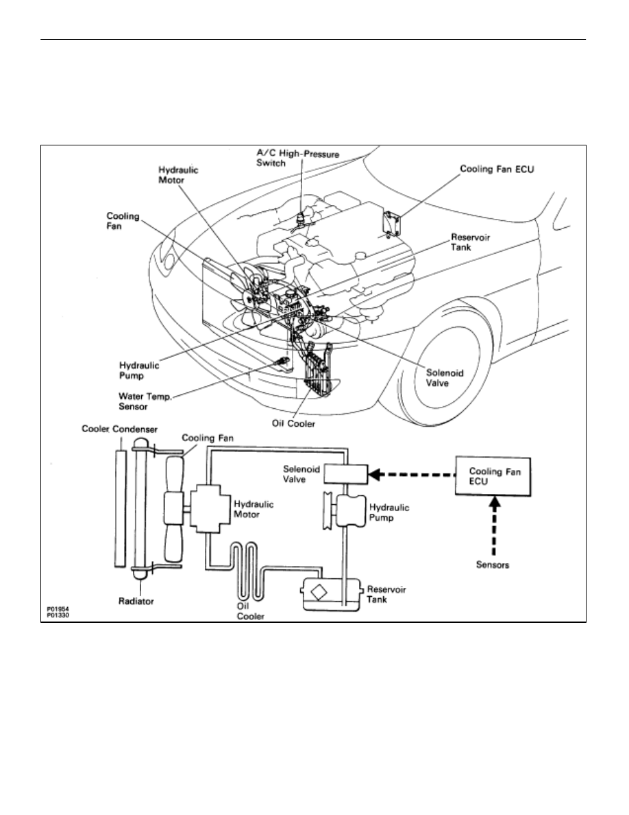 [ZTBE_9966]  Lexus SC300 / Lexus SC400. Manual - part 702 | Lexus Engine Cooling Diagram |  | Zinref.ru