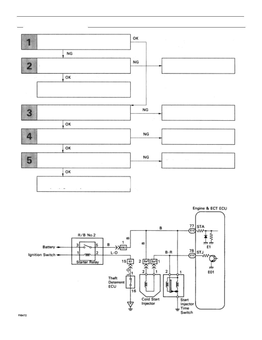 Lexus SC300 / Lexus SC400. Manual - part 841Zinref.ru