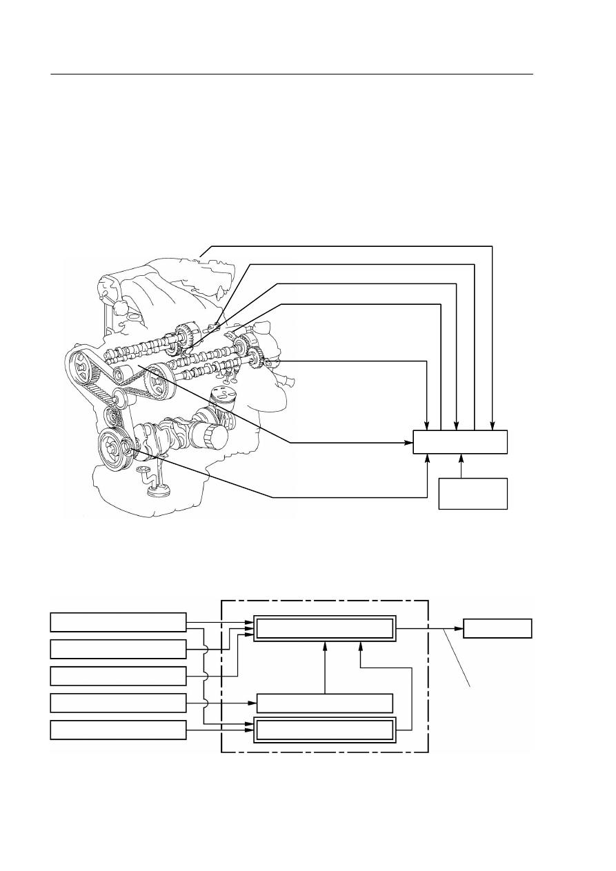 Lexus RX300 (MCU15)  Manual - part 43