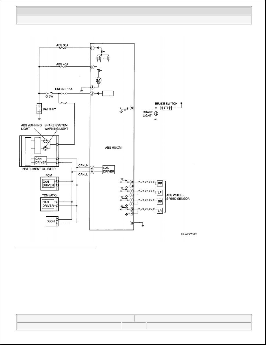 Mazda Mx-5 Miata    Grand Touring  Manual