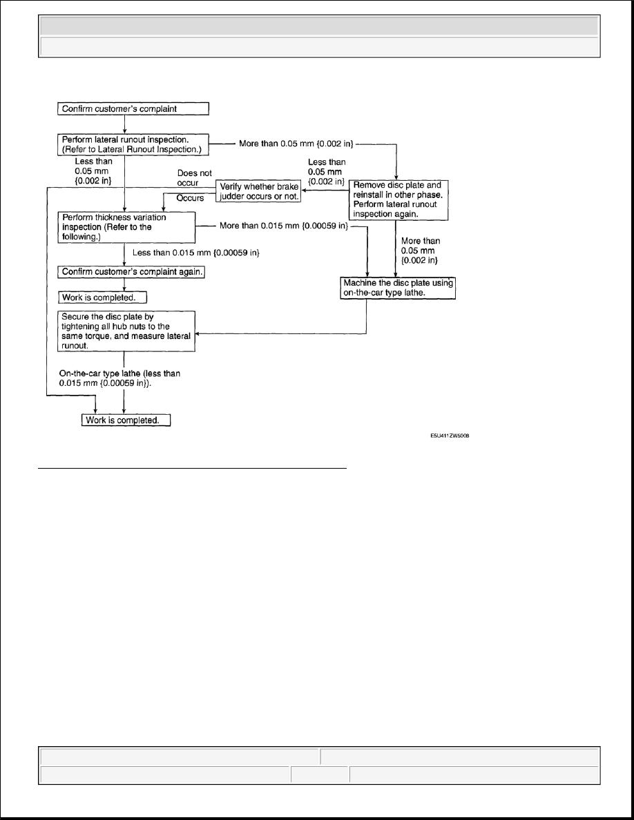 Mazda 3 Service Manual: Brake Pedal Inspection