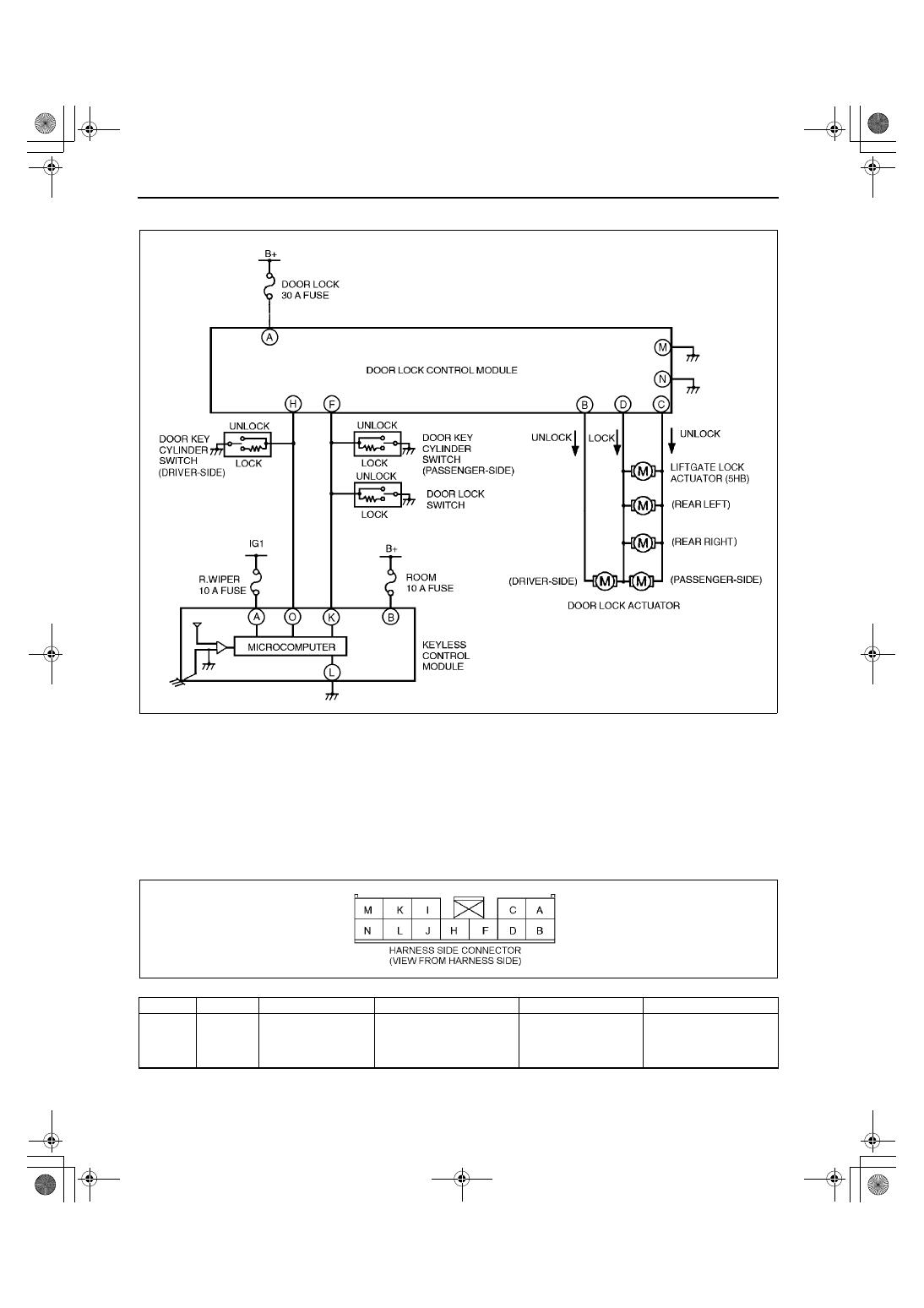 Mazda Protege 5  Manual
