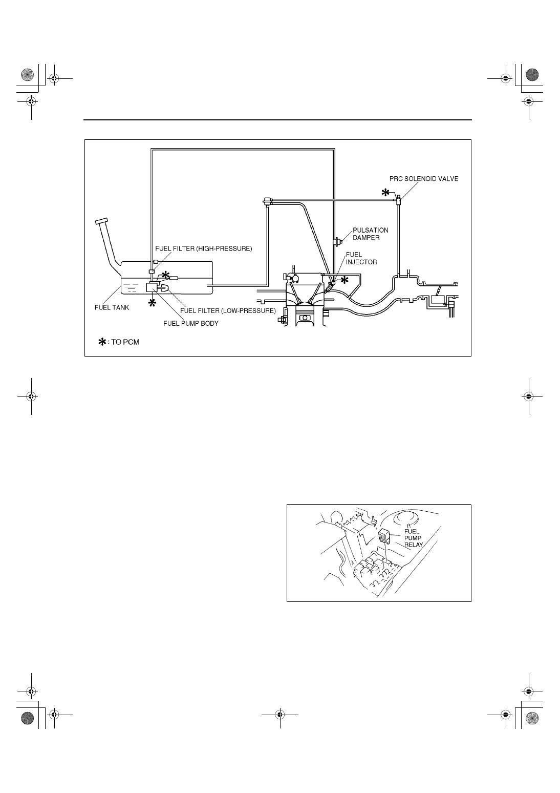 Mazda Protege 5 Manual Part 144 Fuel Filter Location System