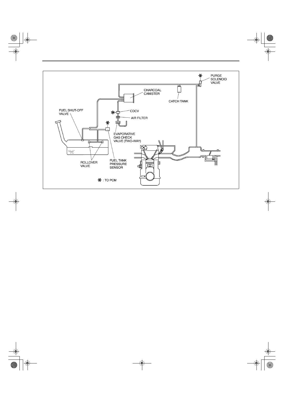 Mazda Protege Gas Tank Diagram Trusted Wiring Diagrams 2000 Mpv Engine Bottom 5 Manual Part 154 Mustang Fuel Hose