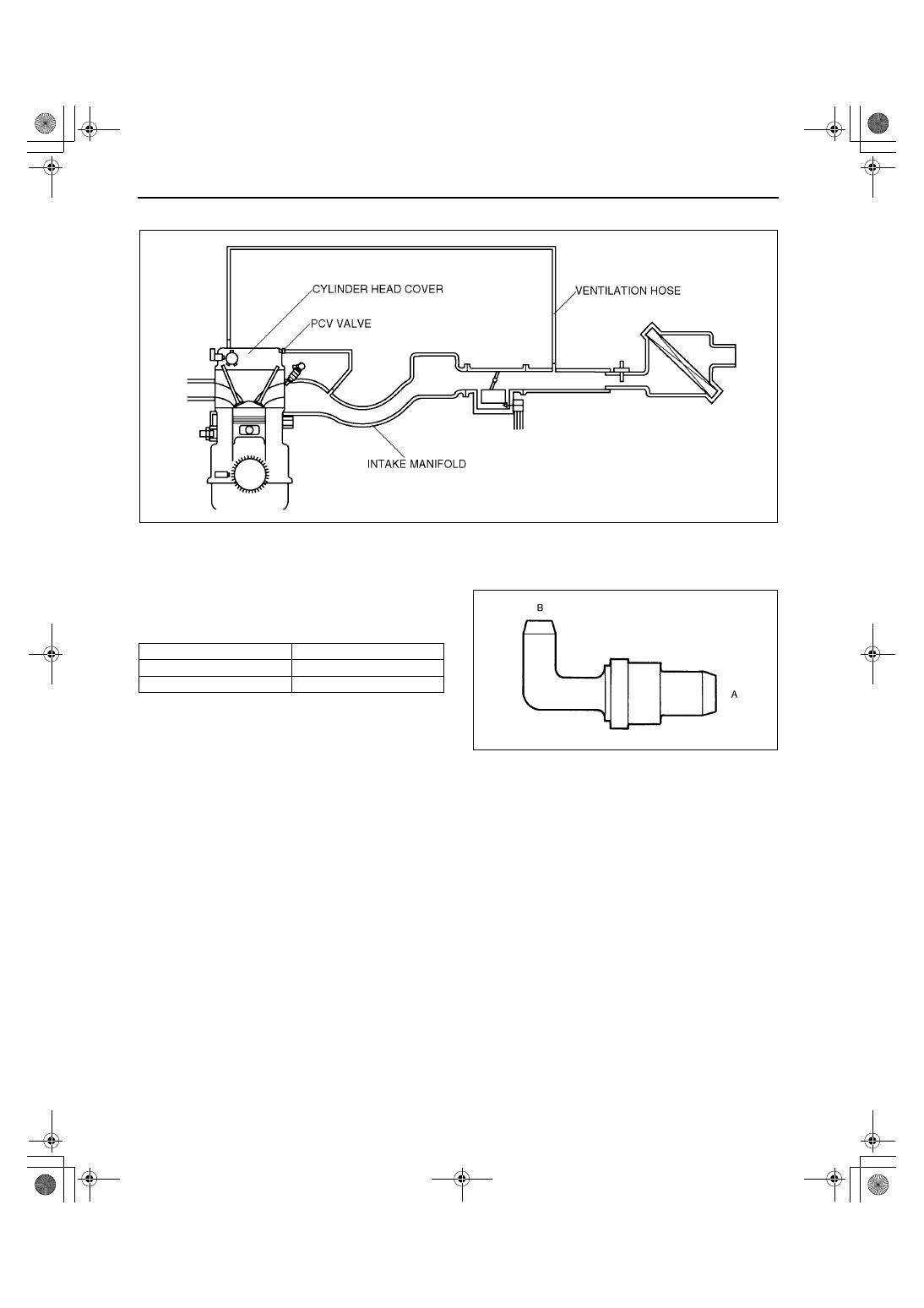 Mazda Protege 5  Manual - part 157